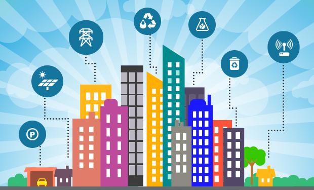SMART City Evolution and Future