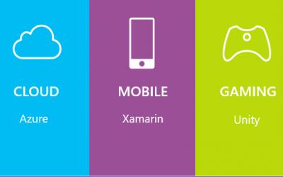 .Net 5 Microsoft's unified .Net